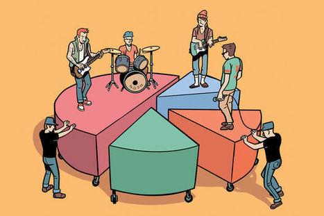 Dossier: La valeur marchande des artistes en festival | Wiseband | Scoop.it
