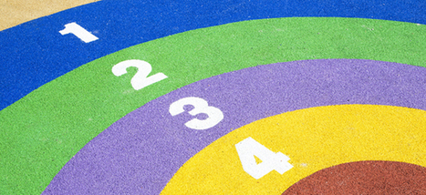 Aprenda como estudar em quatro etapas | Banco de Aulas | Scoop.it