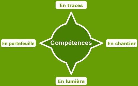 Mon ePortfolio de compétences tout au long de la vie - wataycan.com | l'ecole web 2.0 - APPRENDRE AUTREMENT | Scoop.it