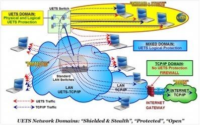 UETS: Internet sin Internet   Libertad on-line y tecnología   Scoop.it