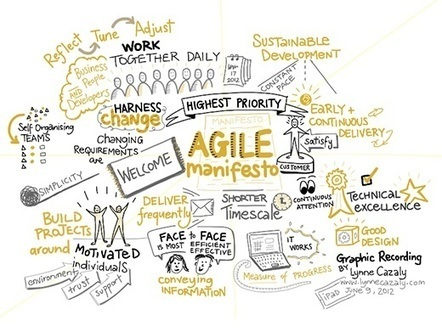 Agility Has No Border - SogetiLabs | Architecture logicielle | Scoop.it