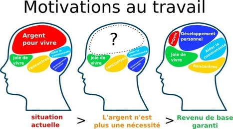 "Les Évolutions des Motivations grâce au ... "" Revenu de Base "" 