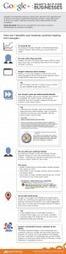 Faire du e commerce sans Google Plus, inimaginable | Veille CMS, Ecommerce | Scoop.it