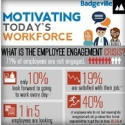 Tips on how to Motivate today's Workforce [ Infographic ] | Leadership | Scoop.it