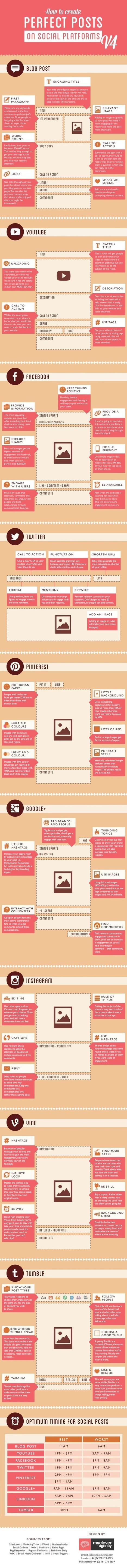 Content voor social media: tips & tricks (Infographic) | Contentmania | Scoop.it