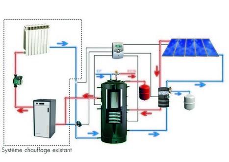 Solutions hybrides et mixité énergétique : l'avenir du chauffage | Ma maison | Scoop.it