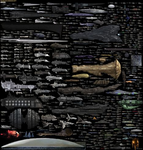 EPIC Starship Size Comparison Chart [Pic] | 3D animation transmedia | Scoop.it