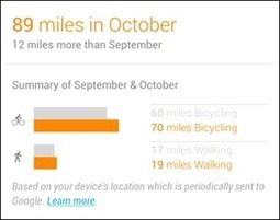 Self-tracking app Google Now sees Google enter the quantified self arena | Quantified Self Griffith assignment | Scoop.it
