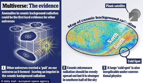 Is our universe merely one of billions? Evidence of the existence of 'multiverse' revealed for the first time by cosmic map | Alternative Technology | Scoop.it
