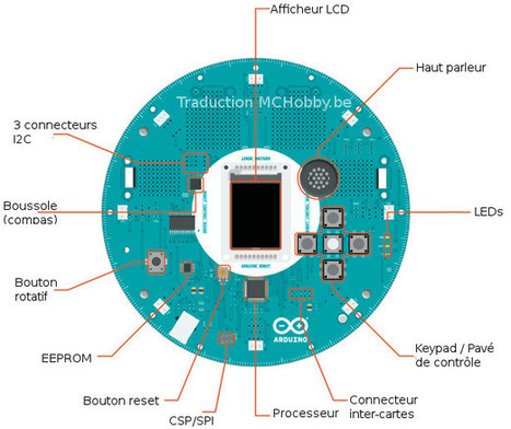 Arduino & Raspberry Notepad: Arduino Robot arrive bientôt | technologie 3ème | Scoop.it