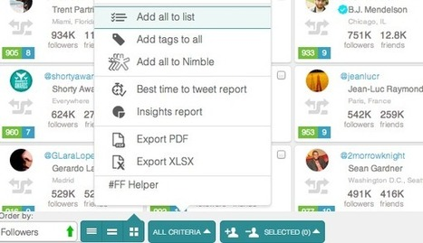 Blog: 6 uses for Twitter lists and how to manage them using SocialBro | Social Media | Scoop.it