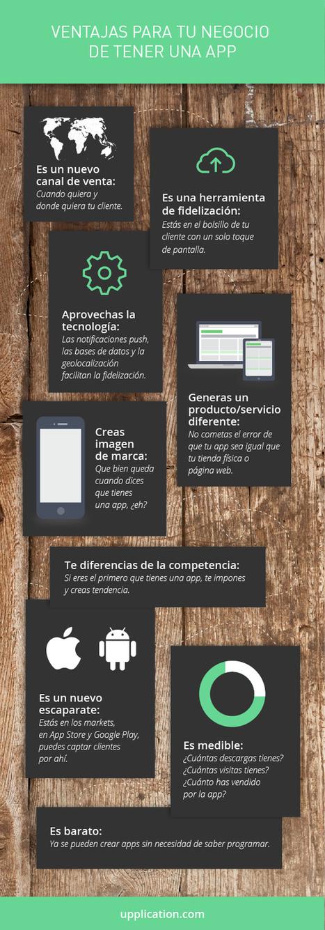 Ventajas de tener una App para tu Empresa por @DaniGarciaUsa   TodoStartups - Emprendedores, Startups y Negocios en Internet.   Innovación y Social Learning   Scoop.it