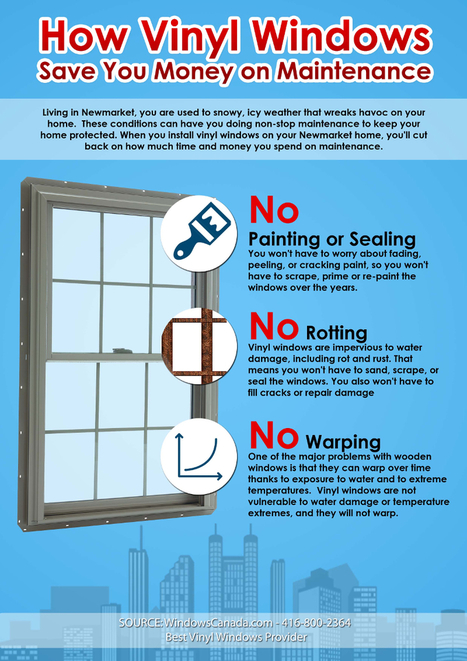 How Vinyl Windows Save You Money on Maintenance | Canadian Choice Windows | News | Scoop.it