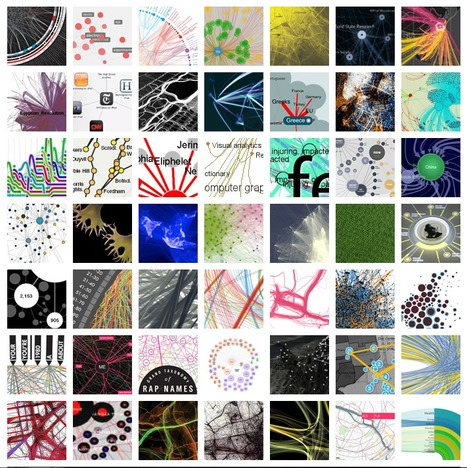 A visual exploration on mapping complex networks | Amazing Science | Scoop.it