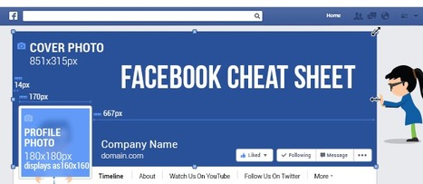 Facebook Cheat Sheet: Image Size and Dimensions UPDATED! | Social Stuff | Scoop.it