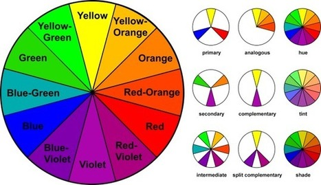 Learn the Basics of Color Theory to Know What Looks Good | ICT | Scoop.it