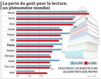 La médiation de la lecture par les jeux en ligne | Ludicité | Littératures numériques en Bibliothèque ? | Scoop.it