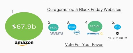 Top 5 Black Friday Websites - Annual Curagami List | Ecom Revolution | Scoop.it