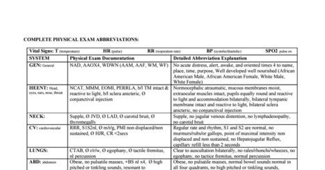 (EN) (PDF) - Medical abbreviations   Tanya Oberoi Pandya (GoogleDrive)   Glossarissimo!   Scoop.it