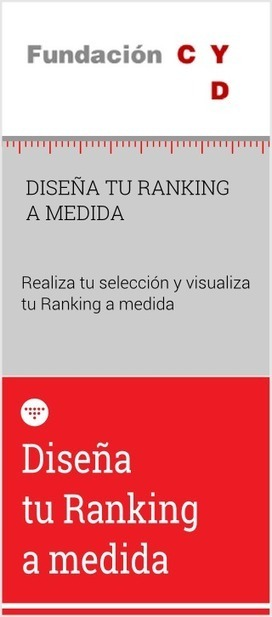 Ranking de | Educational Boards (Pinterest & Visual.ly) | Scoop.it