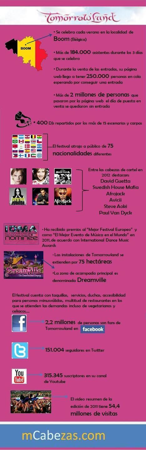 El mejor marketing de eventos: el de Tomorrowland | Eventos & Festivales Publicidad | Scoop.it
