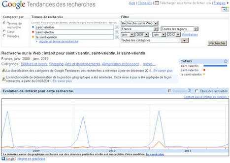 Comment optimiser le référencement de son contenu avec Google Tendances par Isabelle Canivet - Chronique Solutions | Web Analytics and Web Copy | Scoop.it