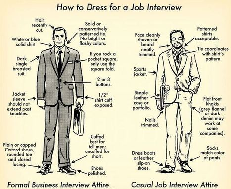 Dressing for a job interview English lesson | English teaching thru social networks | Scoop.it
