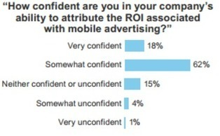 Why Do Brands Have Such Small Mobile Advertising Budgets? | Online Mobile and Videos | Scoop.it
