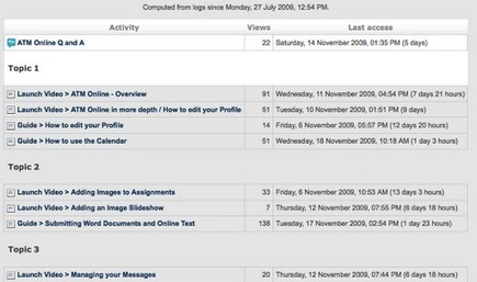 #Moodle Using Activity Reports to monitor student involvement | HigherEd Using Moodle | Scoop.it