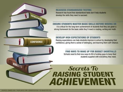 10 Secrets to Raising Student Achievement - Best Colleges Online   Banco de Aulas   Scoop.it