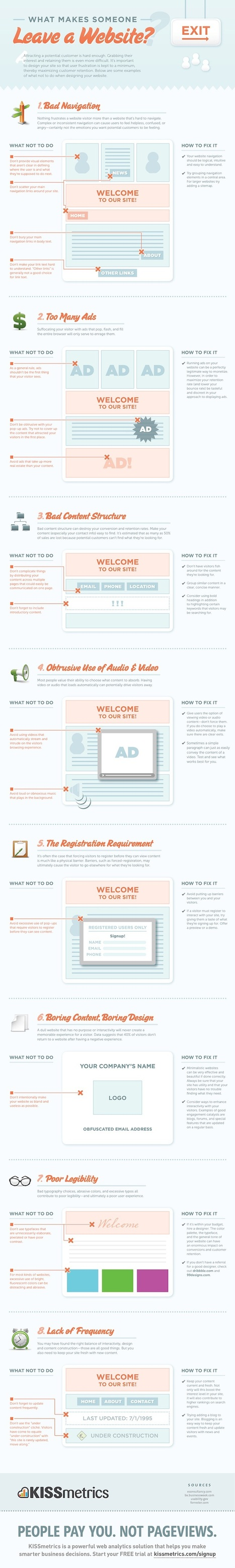 Why People Leave Your Website [Infographic] | MarketingHits | Scoop.it