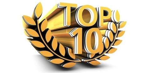 Le Top 10 des blogs anglophones à suivre absolument si vous vous intéressez à l'innovation pédagogique   ENT   Scoop.it
