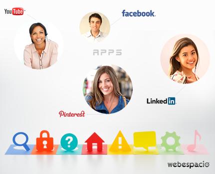 100 aplicaciones para ganar clientes potenciales a través de Social media | Joanna Prieto - Comunicación Estratégica | Scoop.it
