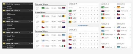 Attention aux fausses applications sur la Coupe du Monde | L'actualité du monde des smartphones | Scoop.it