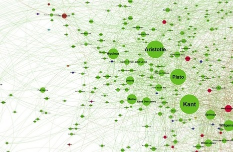 Graphing every idea in history | CultureHacking | Scoop.it