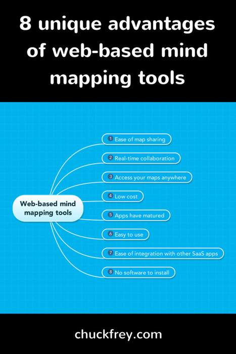 8 unique advantages of web-based mind mapping tools | Visual Thinking | Scoop.it