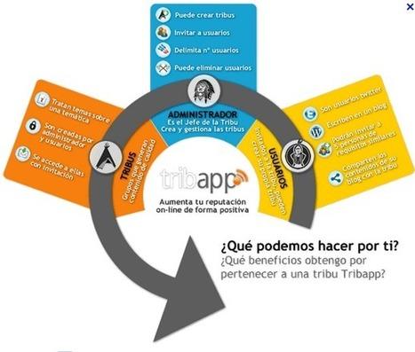 Chip revolucionarios adaptados al Social Media. El final del QR | VIRTUAL_Edutec | Scoop.it