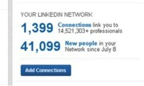 5 LinkedIn Tips: Be a Connector, Not a Creeper - Business 2 Community | Coaching Car People | Scoop.it