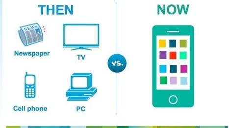 La Génération Y se parle plus via smart phones qu'en personne ! | Monde Mobile | Scoop.it