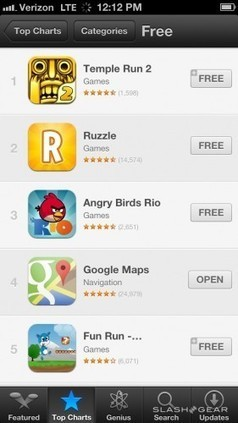 Temple Run 2 reaches #1 in less than 12 hours - SlashGear | HTML5 Mobile App Development | Scoop.it