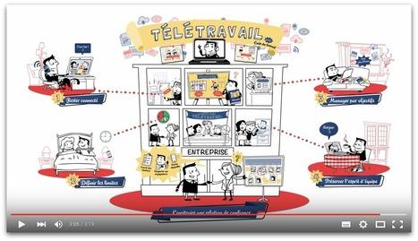 Télétravail et PME : c'est possible, la CCI d'Alençon l'a fait | Zevillage | Teletravail et coworking | Scoop.it