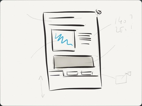 Scoop.it Blog | Share Ideas That Matter | IT og  undervisning generelt _ Morten Ulstrup | Scoop.it