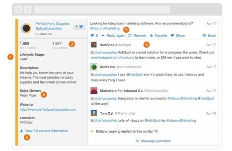 Social Media Software | HubSpot's Social Media Management Tools | Cloud Central | Scoop.it