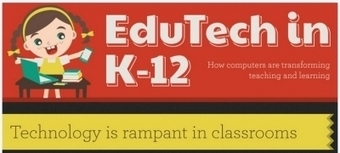 How Educational Technology is Transforming Teaching and Learning - Infographic - eLearningFeeds.com | BYOD iPads | Scoop.it