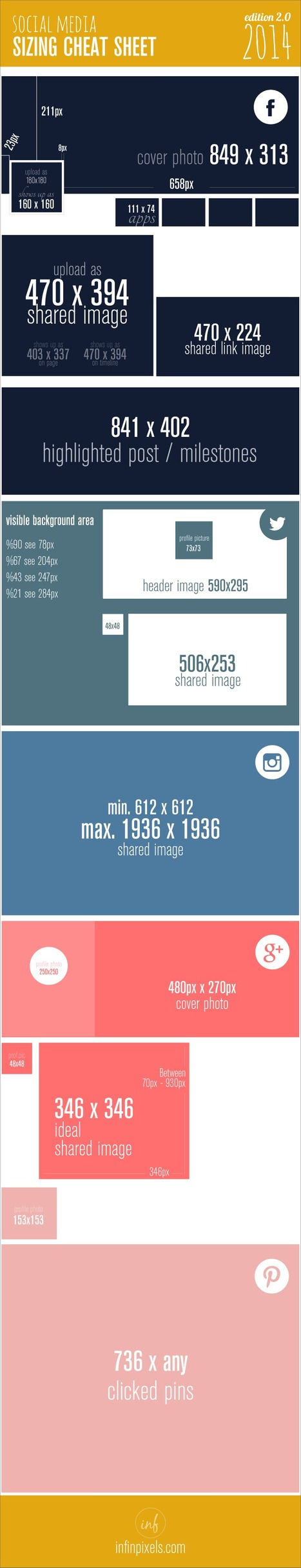 Facebook, Twitter, Instagram, Google+, Pinterest – Social Media Image Cheat Sheet 2014  #INFOGRAPHIC | MarketingHits | Scoop.it