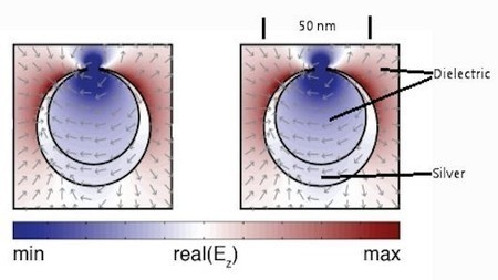 Metamaterials breakthrough could lead to the first wide-spectrum optical invisibility cloak | leapmind | Scoop.it