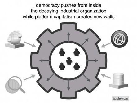 Connected Democracy | Edumorfosis.it | Scoop.it