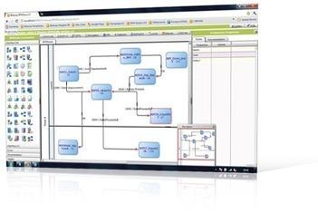 Blueway Process modeling Tool   BPM, SOA, EIS   Scoop.it
