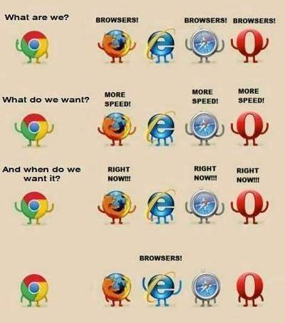 Comment enregistrer plusieurs onglets dans Chrome et Firefox   François MAGNAN  Formateur Consultant   Scoop.it