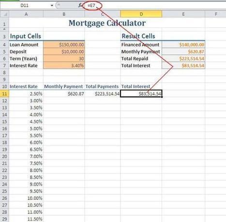 Create an Excel data table to compare multiple results   TechRepublic   Aprendiendo a Distancia   Scoop.it